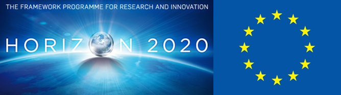 Horizon 2020 research programme of the European Union